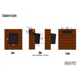Post Box in Pillar
